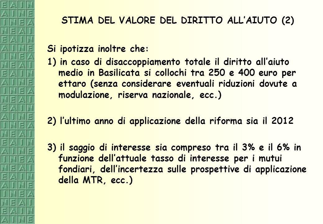 STIMA DEL VALORE DEL DIRITTO ALLAIUTO (2) Si ipotizza inoltre che: 1) in caso di disaccoppiamento totale il diritto allaiuto medio in Basilicata si co