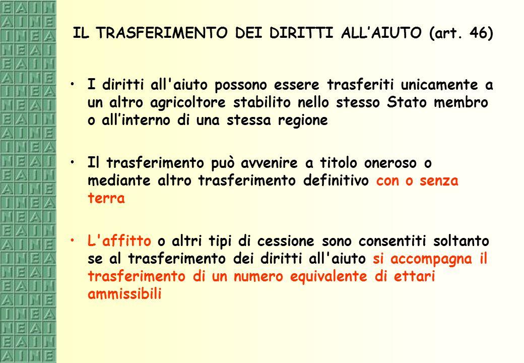 IL TRASFERIMENTO DEI DIRITTI ALLAIUTO (art.