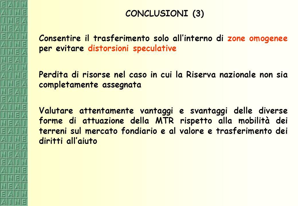 CONCLUSIONI (3) Consentire il trasferimento solo allinterno di zone omogenee per evitare distorsioni speculative Perdita di risorse nel caso in cui la