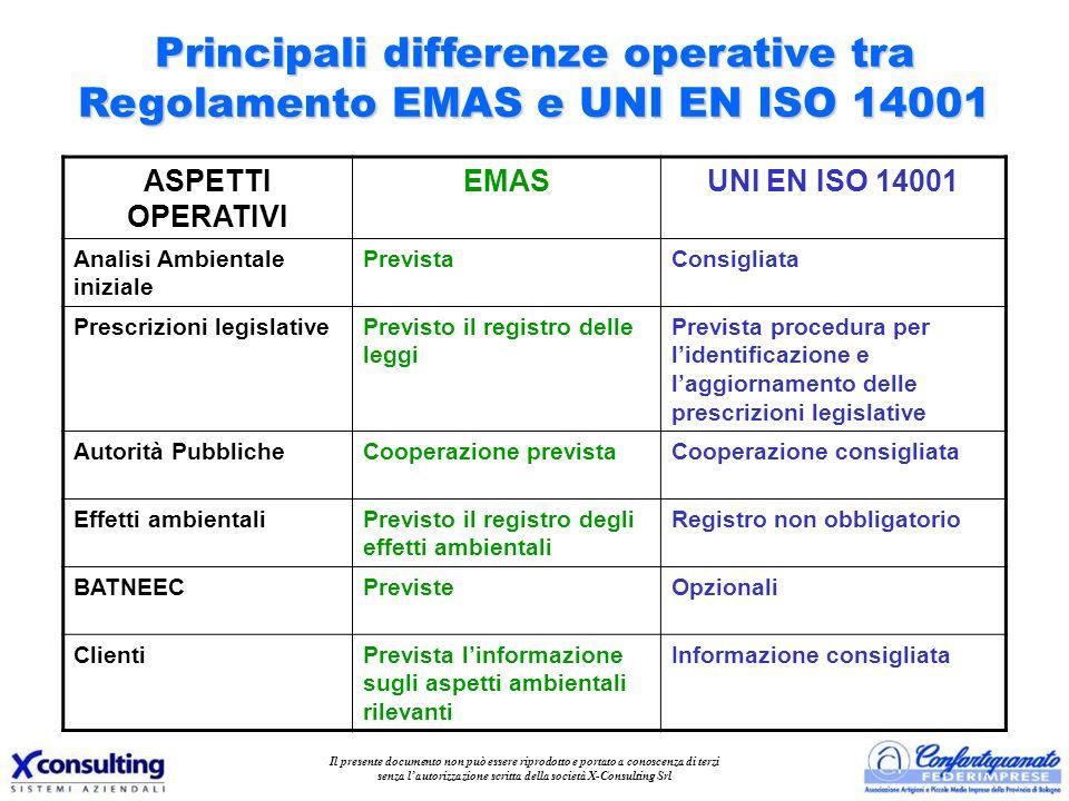 Principali differenze operative tra Regolamento EMAS e UNI EN ISO 14001 ASPETTI OPERATIVI EMASUNI EN ISO 14001 Analisi Ambientale iniziale PrevistaCon