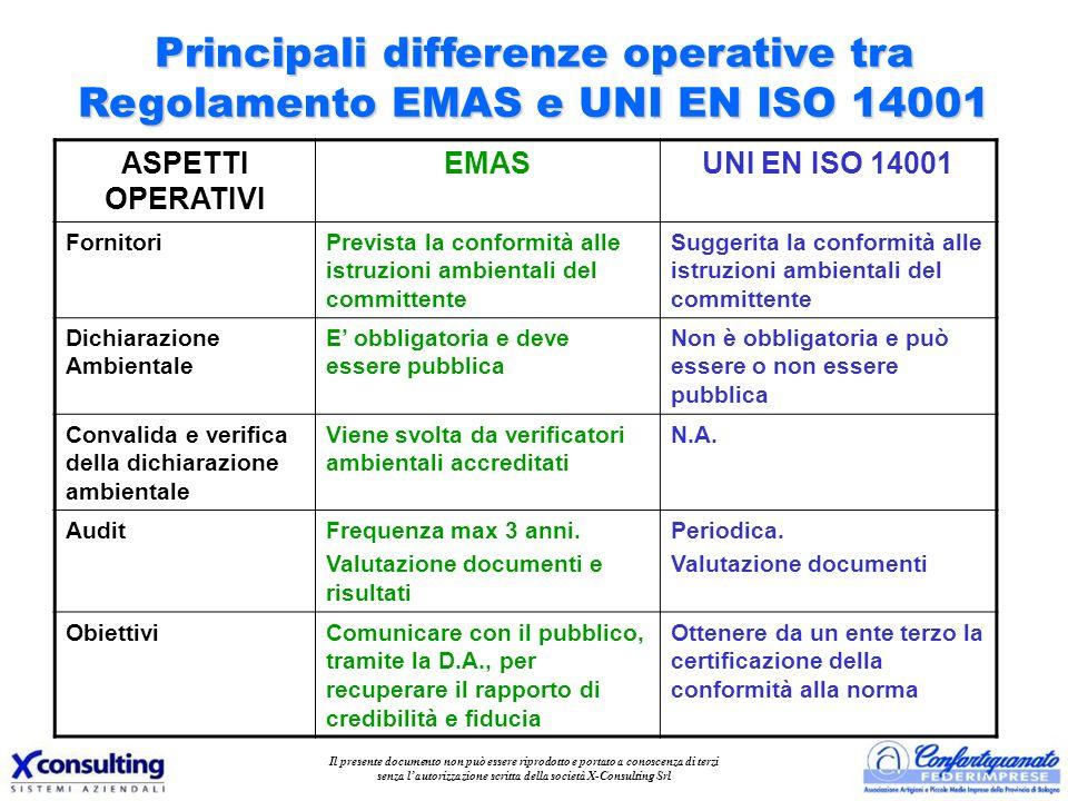 Principali differenze operative tra Regolamento EMAS e UNI EN ISO 14001 ASPETTI OPERATIVI EMASUNI EN ISO 14001 FornitoriPrevista la conformità alle is