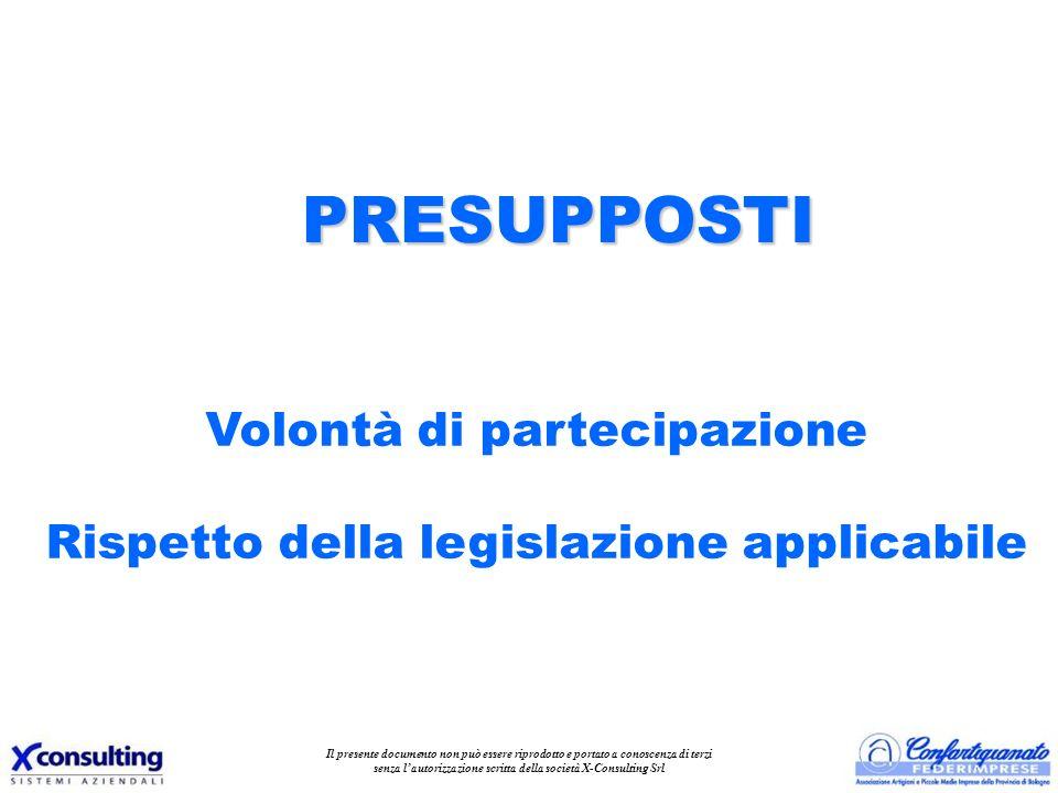 PRESUPPOSTI Volontà di partecipazione Rispetto della legislazione applicabile Il presente documento non può essere riprodotto e portato a conoscenza d