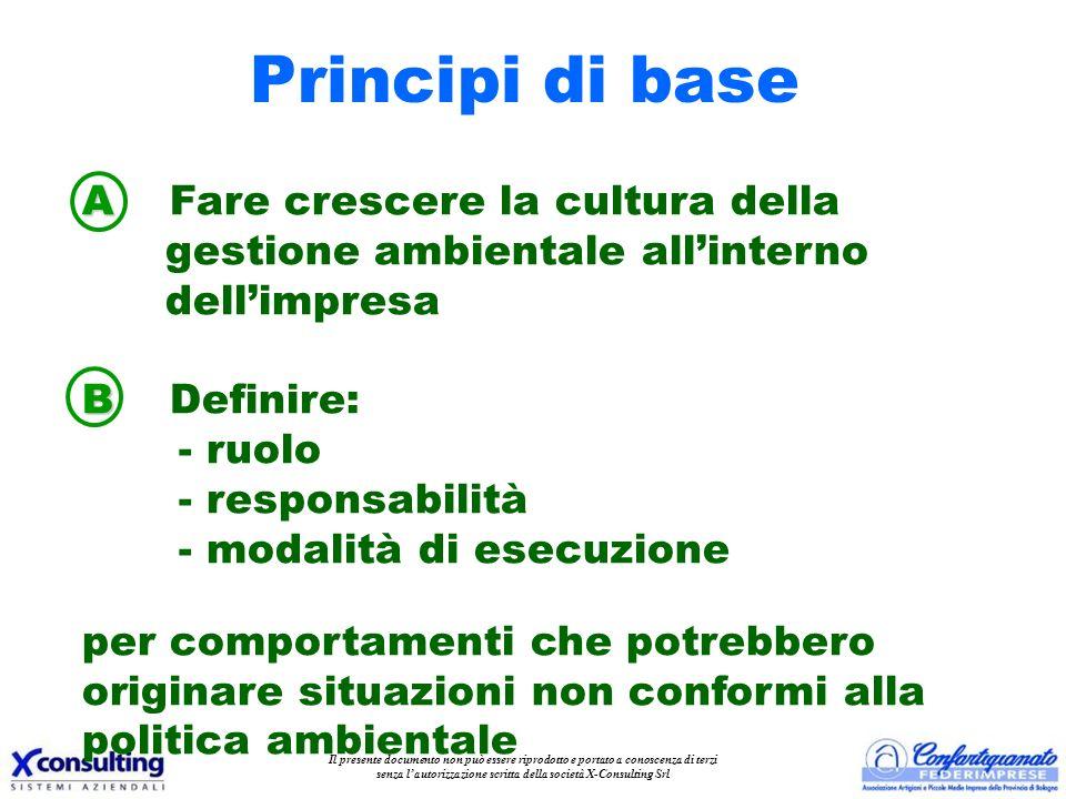 Principi di base A A Fare crescere la cultura della gestione ambientale allinterno dellimpresa B B Definire: - ruolo - responsabilità - modalità di es