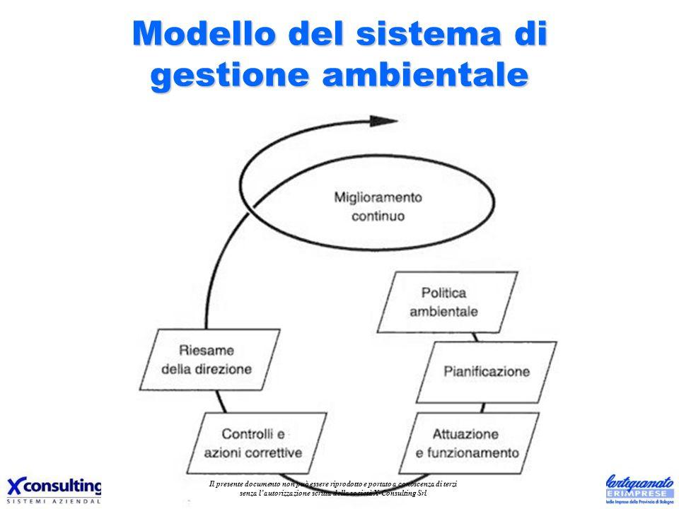 Modello del sistema di gestione ambientale Il presente documento non può essere riprodotto e portato a conoscenza di terzi senza lautorizzazione scrit