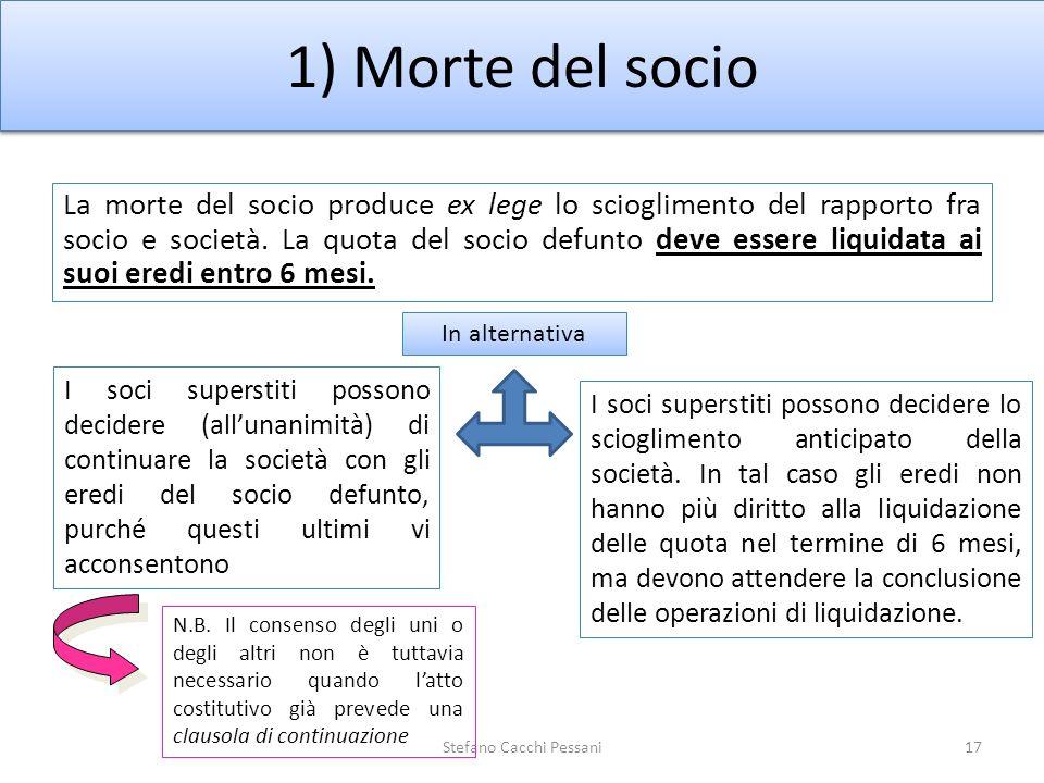 1) Morte del socio 17Stefano Cacchi Pessani La morte del socio produce ex lege lo scioglimento del rapporto fra socio e società. La quota del socio de
