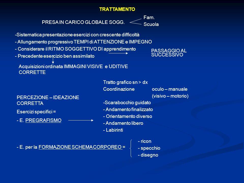 TRATTAMENTO PRESA IN CARICO GLOBALE SOGG.Fam.