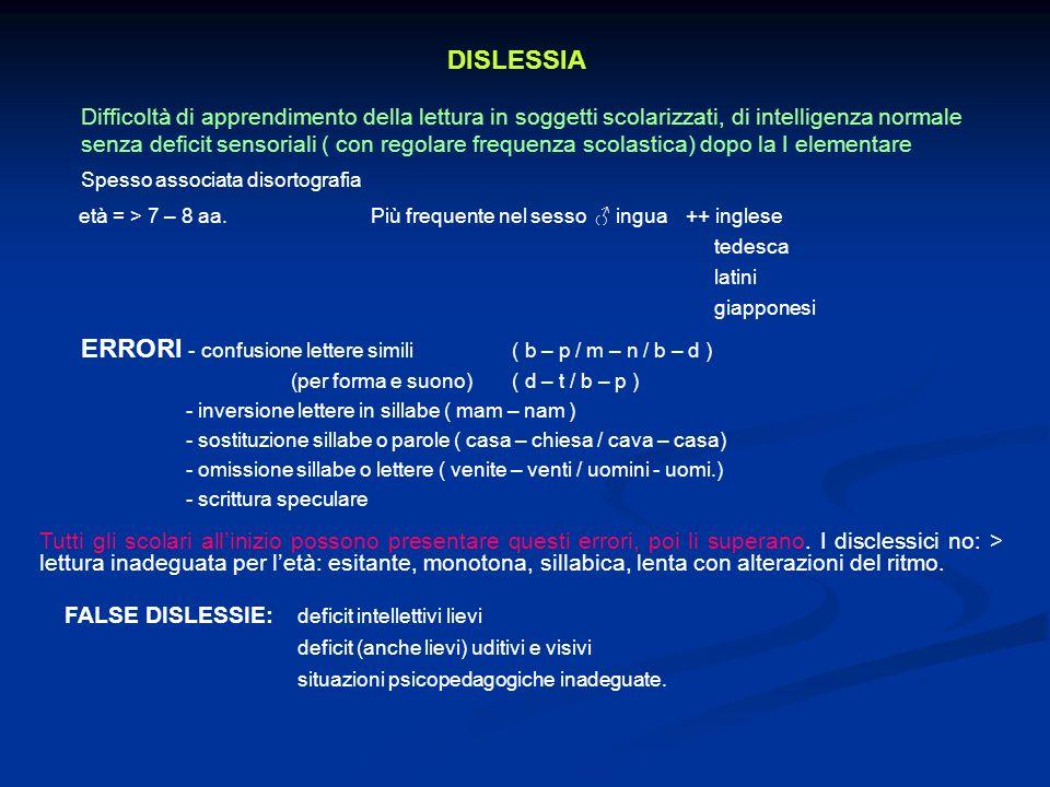 DISLESSIA Difficoltà di apprendimento della lettura in soggetti scolarizzati, di intelligenza normale senza deficit sensoriali ( con regolare frequenza scolastica) dopo la I elementare Spesso associata disortografia età = > 7 – 8 aa.Più frequente nel sesso ingua ++ inglese tedesca latini giapponesi ERRORI - confusione lettere simili ( b – p / m – n / b – d ) (per forma e suono) ( d – t / b – p ) - inversione lettere in sillabe ( mam – nam ) - sostituzione sillabe o parole ( casa – chiesa / cava – casa) - omissione sillabe o lettere ( venite – venti / uomini - uomi.) - scrittura speculare Tutti gli scolari allinizio possono presentare questi errori, poi li superano.