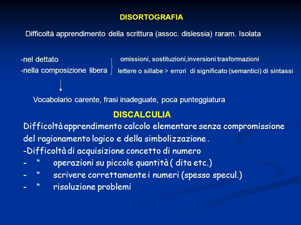DISORTOGRAFIA Difficoltà apprendimento della scrittura (assoc.