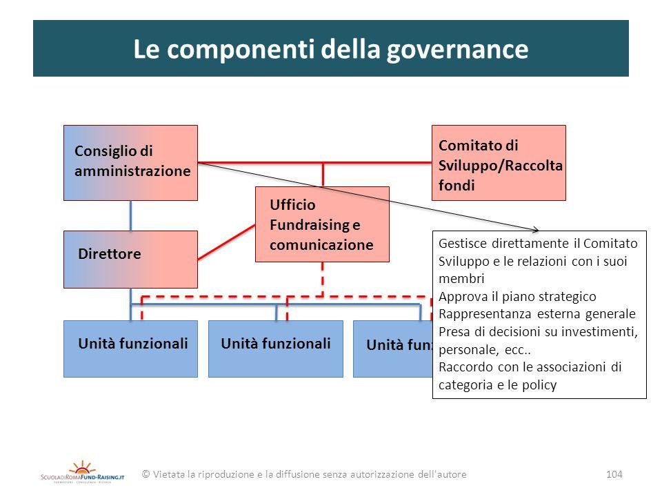 Le componenti della governance © Vietata la riproduzione e la diffusione senza autorizzazione dell'autore104 Consiglio di amministrazione Direttore Un