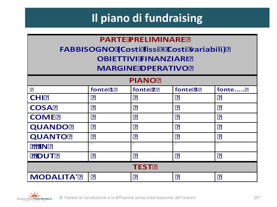 Il piano di fundraising 107© Vietata la riproduzione e la diffusione senza autorizzazione dell'autore