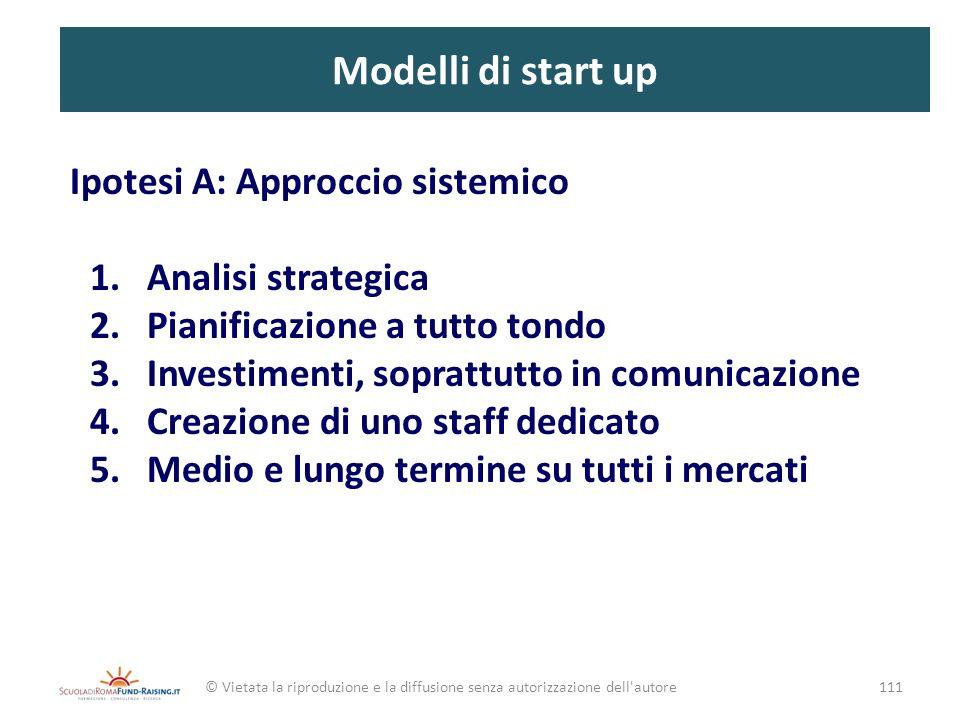 Modelli di start up Ipotesi A: Approccio sistemico 1. Analisi strategica 2. Pianificazione a tutto tondo 3. Investimenti, soprattutto in comunicazione