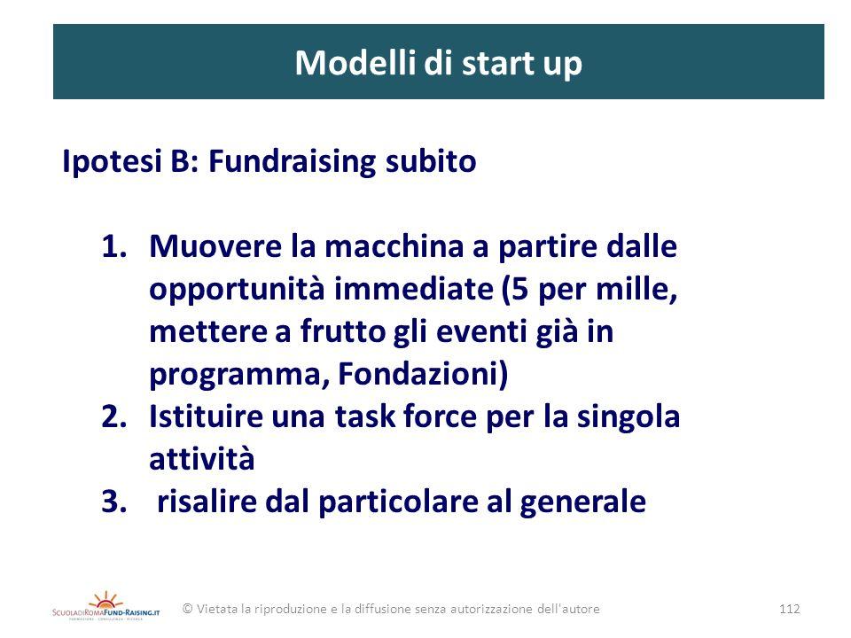Modelli di start up Ipotesi B: Fundraising subito 1.Muovere la macchina a partire dalle opportunità immediate (5 per mille, mettere a frutto gli event