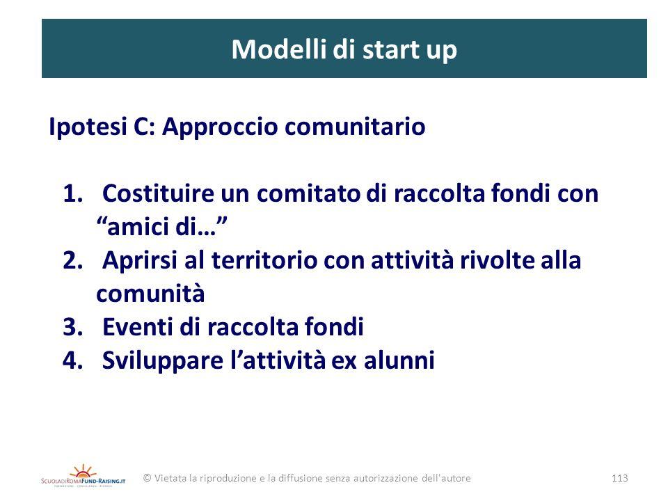 Modelli di start up Ipotesi C: Approccio comunitario 1. Costituire un comitato di raccolta fondi con amici di… 2. Aprirsi al territorio con attività r