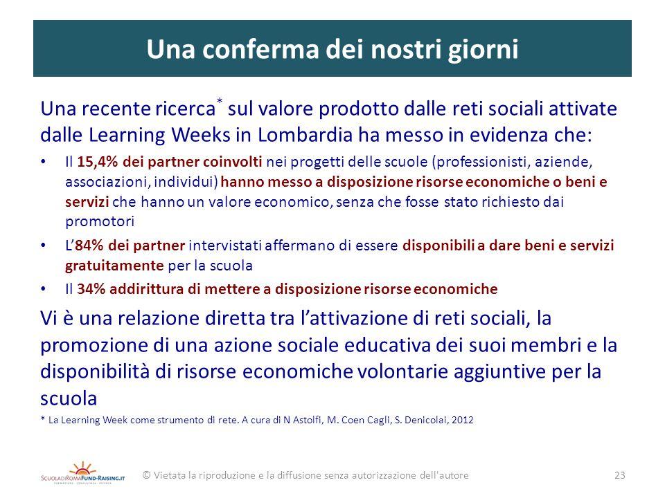 Una conferma dei nostri giorni Una recente ricerca * sul valore prodotto dalle reti sociali attivate dalle Learning Weeks in Lombardia ha messo in evi