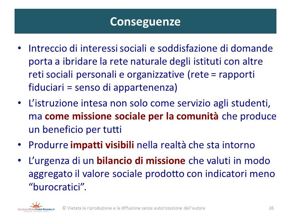 Conseguenze Intreccio di interessi sociali e soddisfazione di domande porta a ibridare la rete naturale degli istituti con altre reti sociali personal