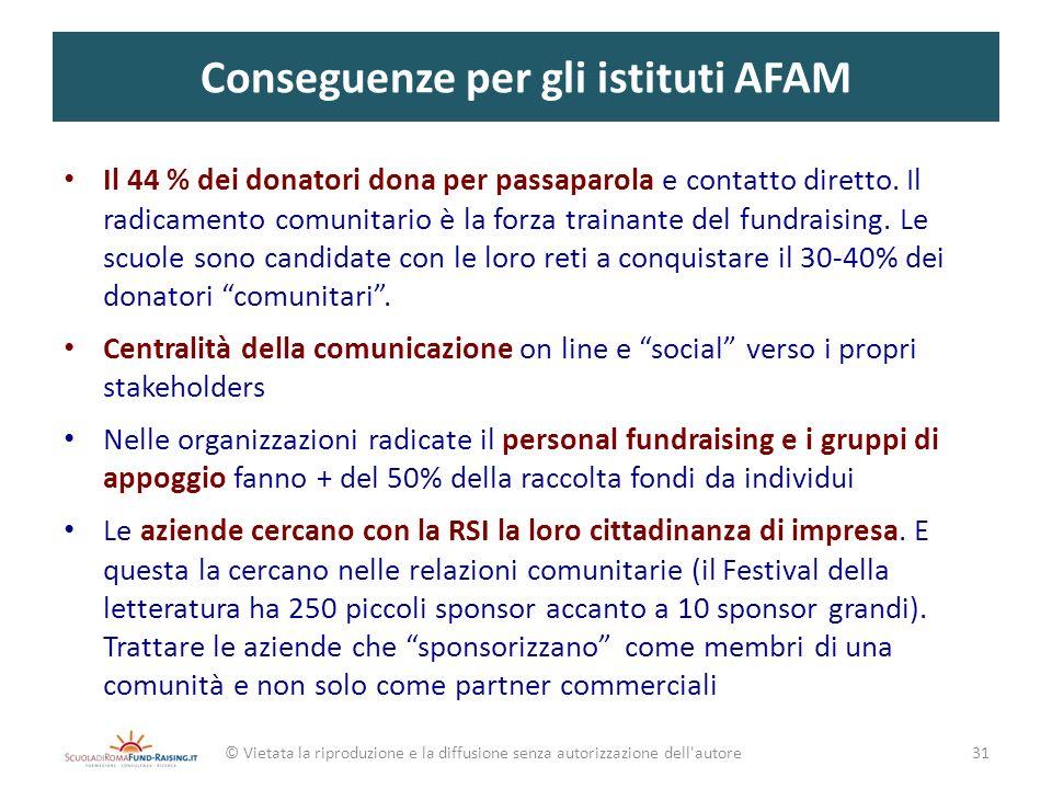 Conseguenze per gli istituti AFAM © Vietata la riproduzione e la diffusione senza autorizzazione dell'autore Il 44 % dei donatori dona per passaparola