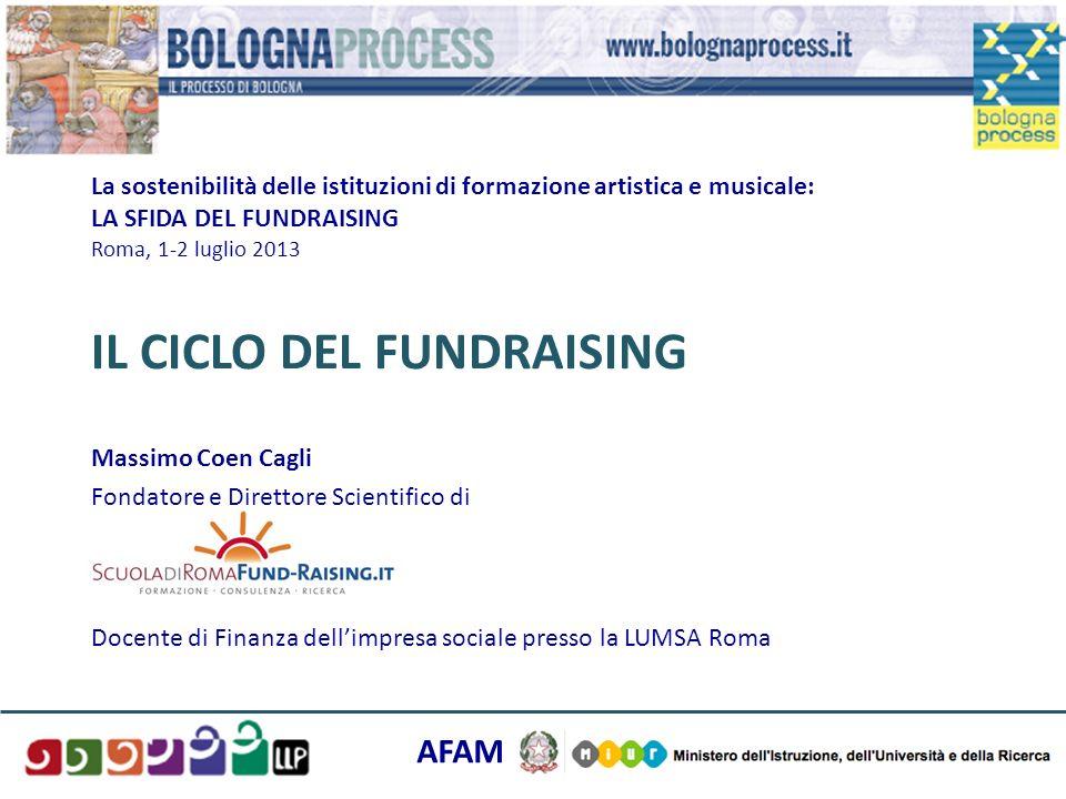 La sostenibilità delle istituzioni di formazione artistica e musicale: LA SFIDA DEL FUNDRAISING Roma, 1-2 luglio 2013 IL CICLO DEL FUNDRAISING Massimo