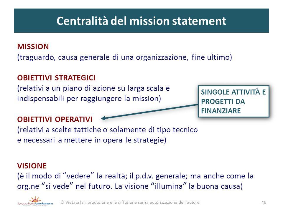 Centralità del mission statement © Vietata la riproduzione e la diffusione senza autorizzazione dell'autore MISSION (traguardo, causa generale di una