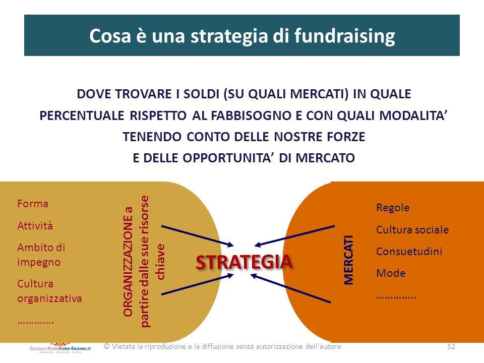 Cosa è una strategia di fundraising © Vietata la riproduzione e la diffusione senza autorizzazione dell'autore DOVE TROVARE I SOLDI (SU QUALI MERCATI)