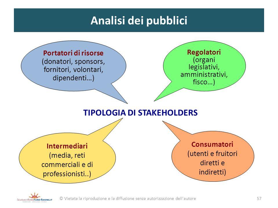 Analisi dei pubblici © Vietata la riproduzione e la diffusione senza autorizzazione dell'autore TIPOLOGIA DI STAKEHOLDERS Regolatori (organi legislati