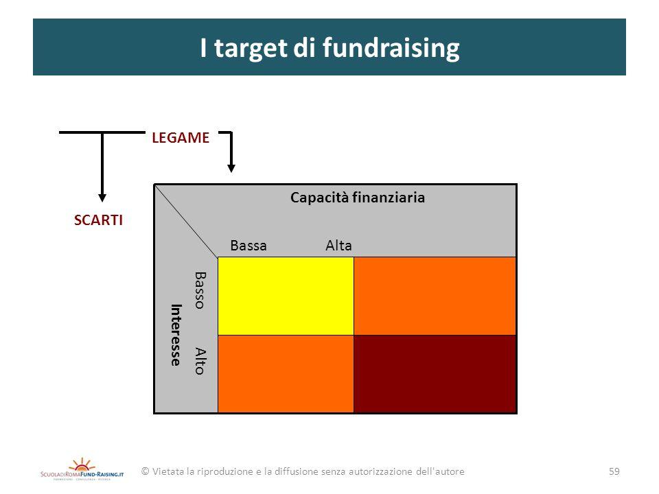 I target di fundraising © Vietata la riproduzione e la diffusione senza autorizzazione dell'autore Capacità finanziaria Bassa Alta Basso Alto Interess