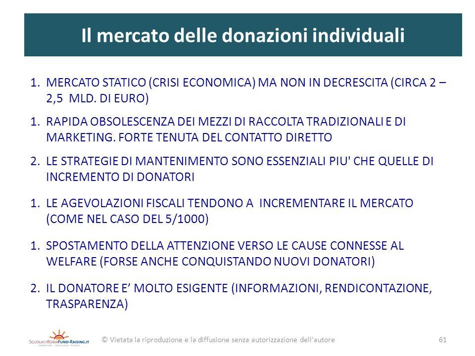 Il mercato delle donazioni individuali 1.MERCATO STATICO (CRISI ECONOMICA) MA NON IN DECRESCITA (CIRCA 2 – 2,5 MLD. DI EURO) 1.RAPIDA OBSOLESCENZA DEI