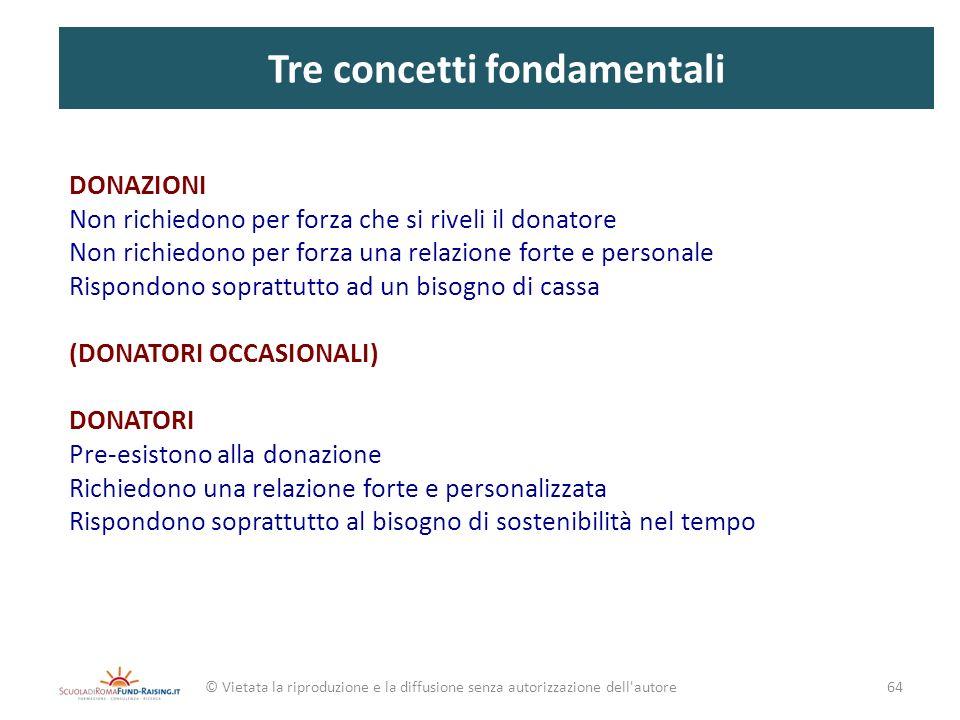 Tre concetti fondamentali DONAZIONI Non richiedono per forza che si riveli il donatore Non richiedono per forza una relazione forte e personale Rispon