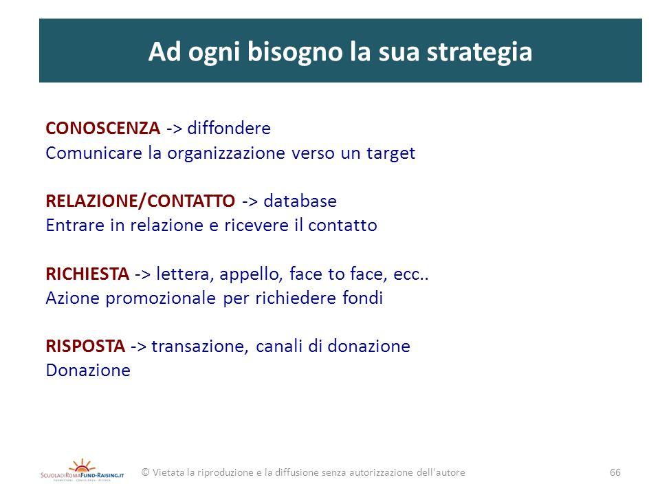 Ad ogni bisogno la sua strategia CONOSCENZA -> diffondere Comunicare la organizzazione verso un target RELAZIONE/CONTATTO -> database Entrare in relaz
