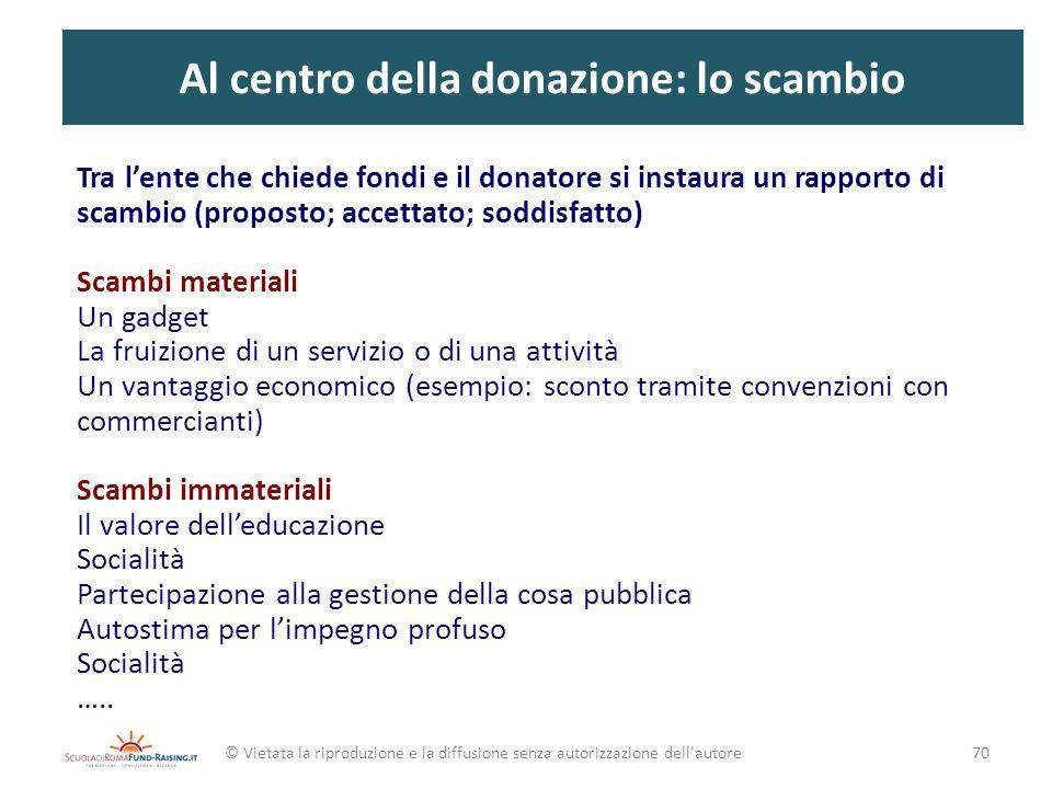 Al centro della donazione: lo scambio Tra lente che chiede fondi e il donatore si instaura un rapporto di scambio (proposto; accettato; soddisfatto) S