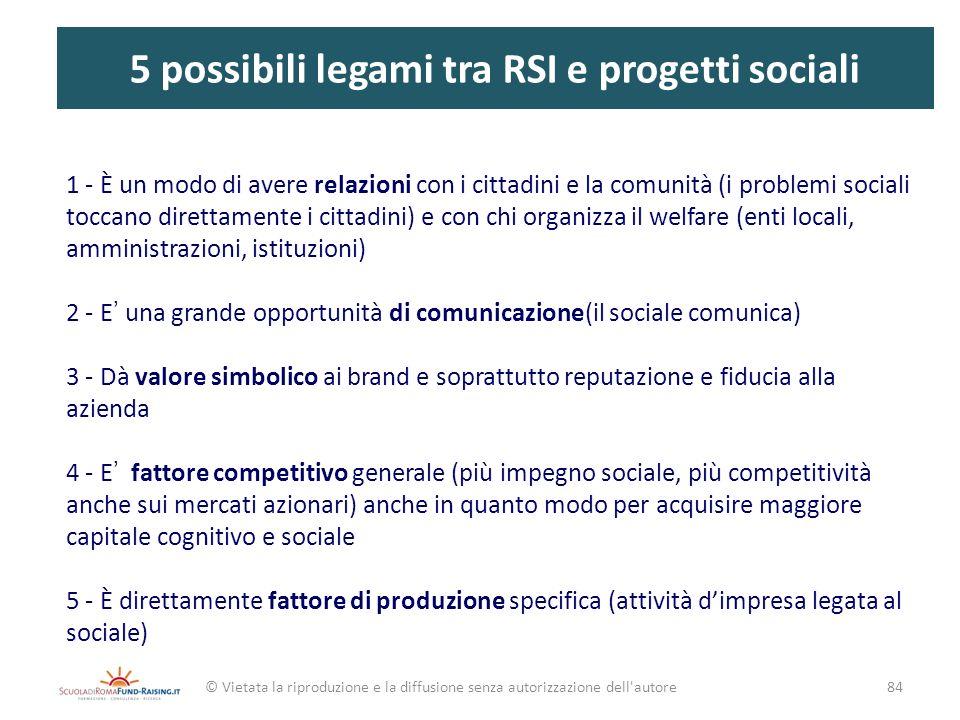5 possibili legami tra RSI e progetti sociali 1 - È un modo di avere relazioni con i cittadini e la comunità (i problemi sociali toccano direttamente
