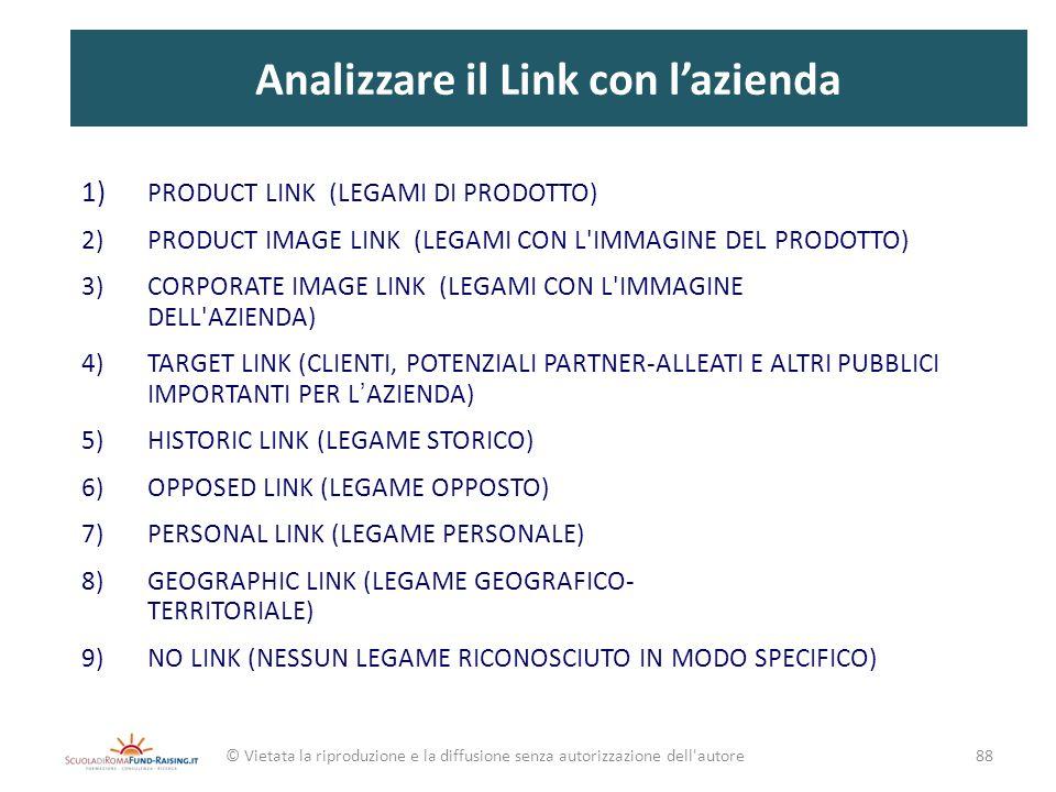 1) PRODUCT LINK (LEGAMI DI PRODOTTO) 2) PRODUCT IMAGE LINK (LEGAMI CON L'IMMAGINE DEL PRODOTTO) 3) CORPORATE IMAGE LINK (LEGAMI CON L'IMMAGINE DELL'AZ