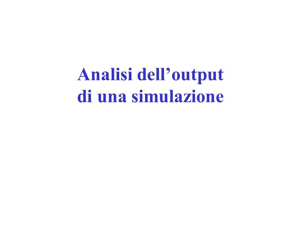 Problema del transitorio iniziale (startup) Esempio: sistema di code M/M/1 con Analiticamente si calcola