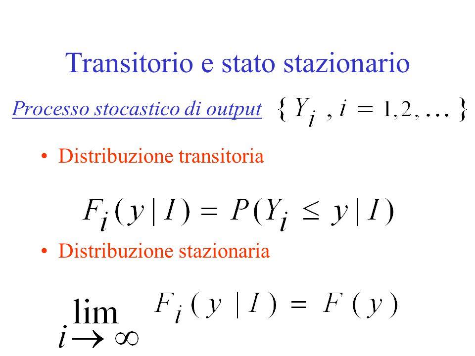 Tipi di simulazioni Simulazioni con terminazione Simulazioni senza terminazione analisi del transitorio analisi dello stato stazionario