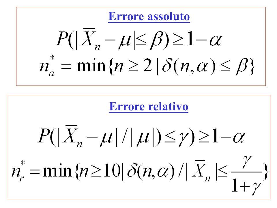 Passo 3: datosi sostituisce ciascun termine della successione con
