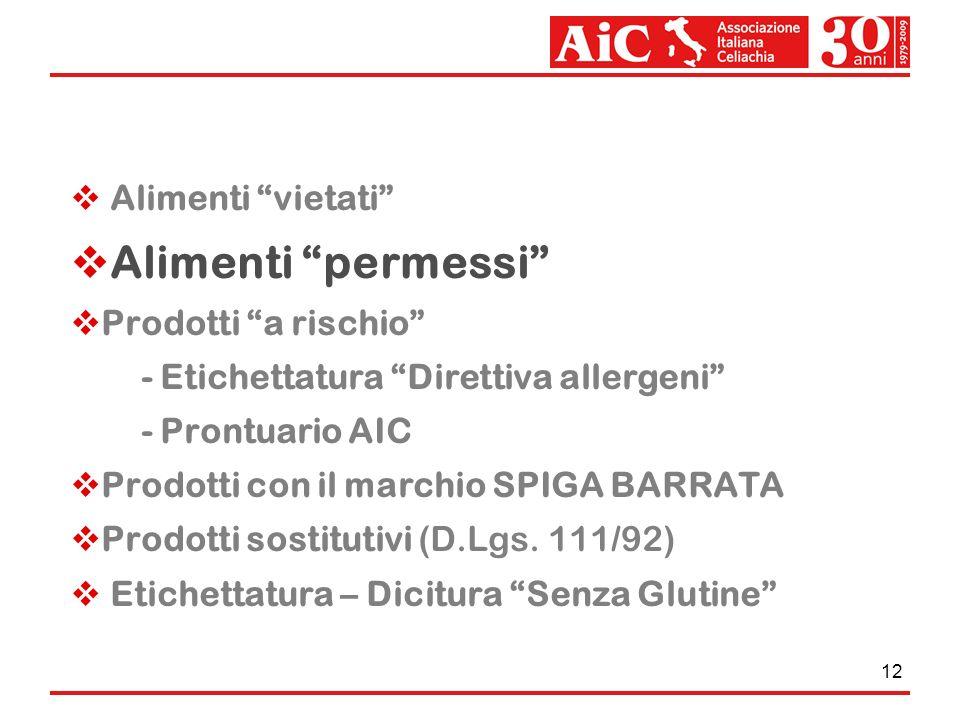 12 Alimenti vietati Alimenti permessi Prodotti a rischio - Etichettatura Direttiva allergeni - Prontuario AIC Prodotti con il marchio SPIGA BARRATA Pr