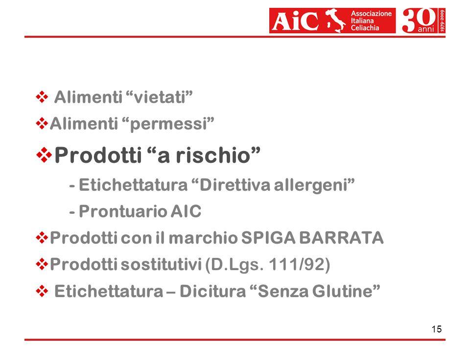 15 Alimenti vietati Alimenti permessi Prodotti a rischio - Etichettatura Direttiva allergeni - Prontuario AIC Prodotti con il marchio SPIGA BARRATA Pr