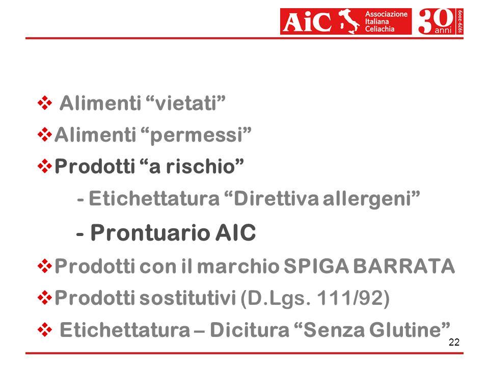 22 Alimenti vietati Alimenti permessi Prodotti a rischio - Etichettatura Direttiva allergeni - Prontuario AIC Prodotti con il marchio SPIGA BARRATA Pr
