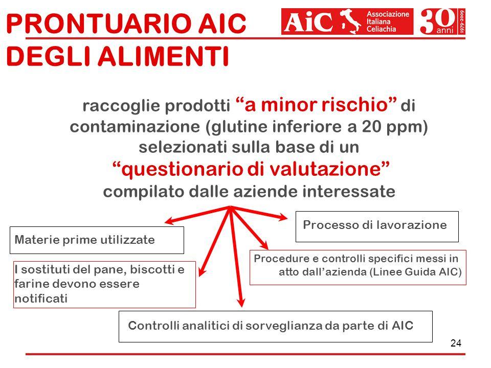 24 raccoglie prodotti a minor rischio di contaminazione (glutine inferiore a 20 ppm) selezionati sulla base di un questionario di valutazione compilat