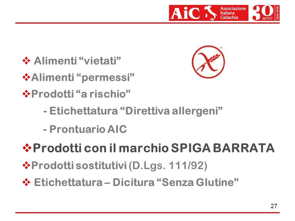 27 Alimenti vietati Alimenti permessi Prodotti a rischio - Etichettatura Direttiva allergeni - Prontuario AIC Prodotti con il marchio SPIGA BARRATA Pr