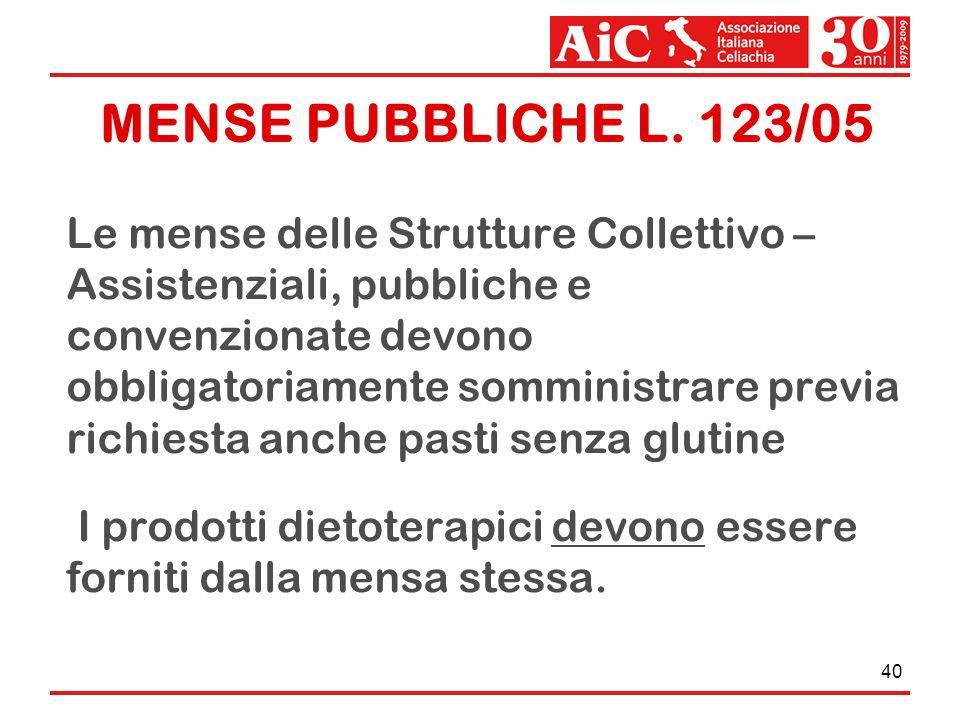 MENSE PUBBLICHE L. 123/05 Le mense delle Strutture Collettivo – Assistenziali, pubbliche e convenzionate devono obbligatoriamente somministrare previa