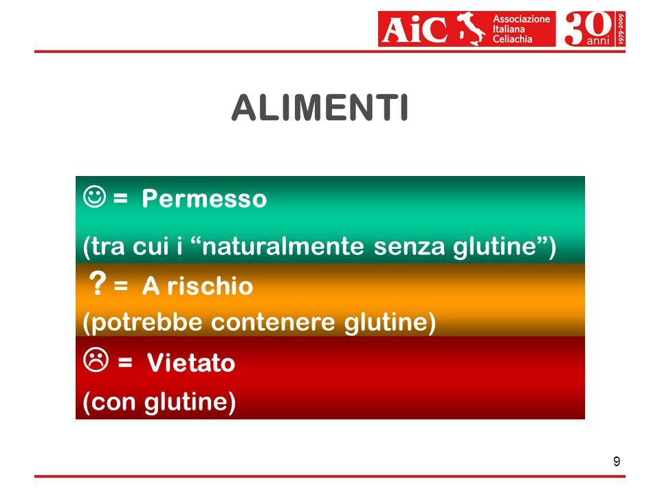 9 ALIMENTI = Permesso (tra cui i naturalmente senza glutine) ? = A rischio (potrebbe contenere glutine) = Vietato (con glutine)