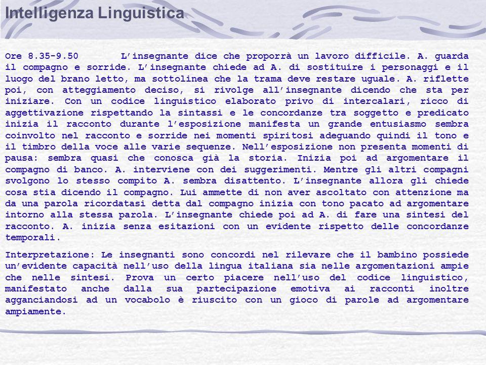 Intelligenza Linguistica Ore 8.35-9.50 Linsegnante dice che proporrà un lavoro difficile. A. guarda il compagno e sorride. Linsegnante chiede ad A. di