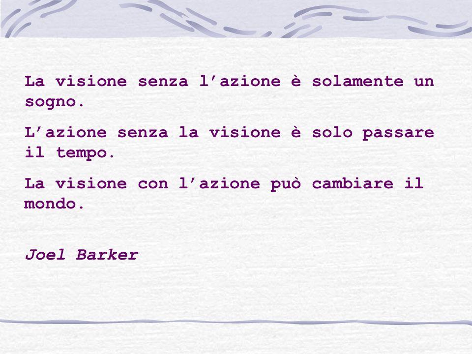 La visione senza lazione è solamente un sogno. Lazione senza la visione è solo passare il tempo. La visione con lazione può cambiare il mondo. Joel Ba