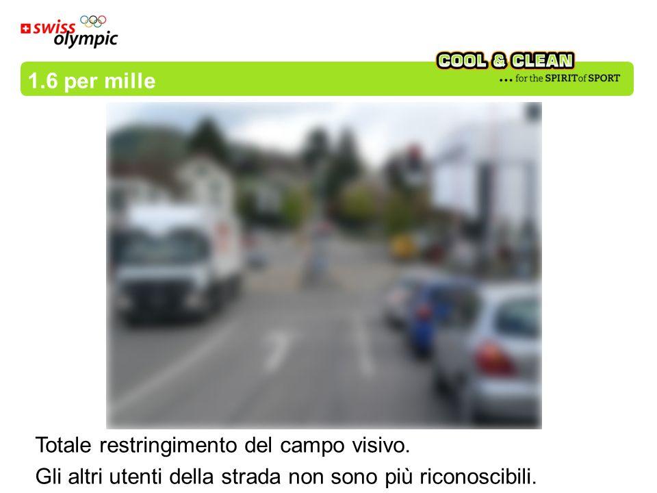 1.6 per mille Totale restringimento del campo visivo. Gli altri utenti della strada non sono più riconoscibili.
