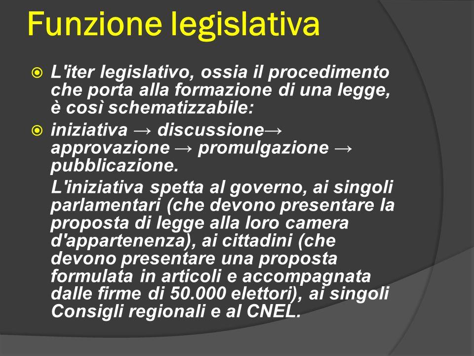 Funzione legislativa L'iter legislativo, ossia il procedimento che porta alla formazione di una legge, è così schematizzabile: iniziativa discussione