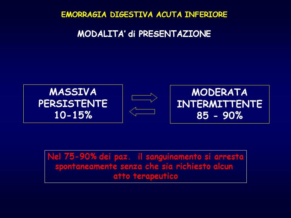 EMORRAGIA DIGESTIVA ACUTA INFERIORE ITER DIAGNOSTICO in rapporto a Modalita presentazione Presunta eziologia Status Clinico Risorse-disponibilità ANO- RETTOSCOPIA SCOUT COLONSCOPIA URGENTE SENZA PREPARAZIONE ESOFAGO-GASTRO-DUODENOSCOPIA (15%) COLONSCOPIA URGENTE CON PREPARAZIONE ( PEG litri 2-3/2 h) COLONSCOPIA INTRAOPERATORIA COLONSCOPIA in ELEZIONE RUOLO dellENDOSCOPIA