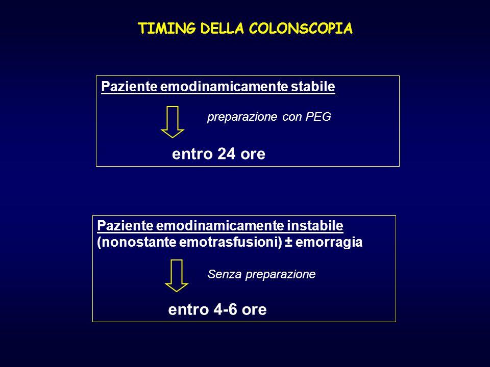 TIMING DELLA COLONSCOPIA Paziente emodinamicamente stabile entro 24 ore preparazione con PEG Paziente emodinamicamente instabile (nonostante emotrasfu