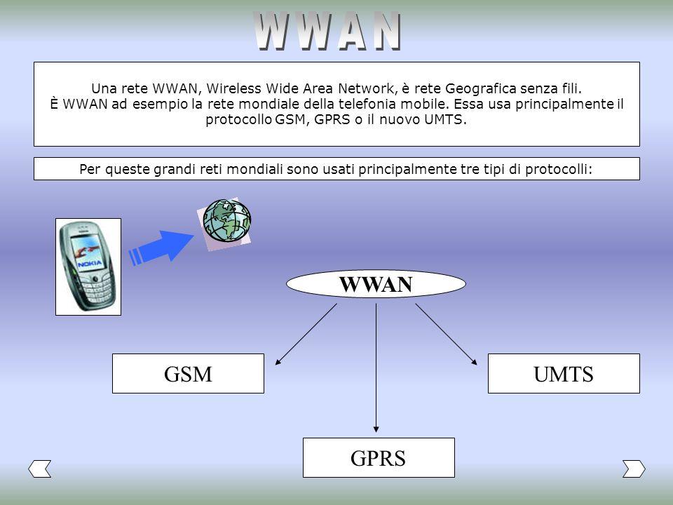 WWAN Una rete WWAN, Wireless Wide Area Network, è rete Geografica senza fili. È WWAN ad esempio la rete mondiale della telefonia mobile. Essa usa prin