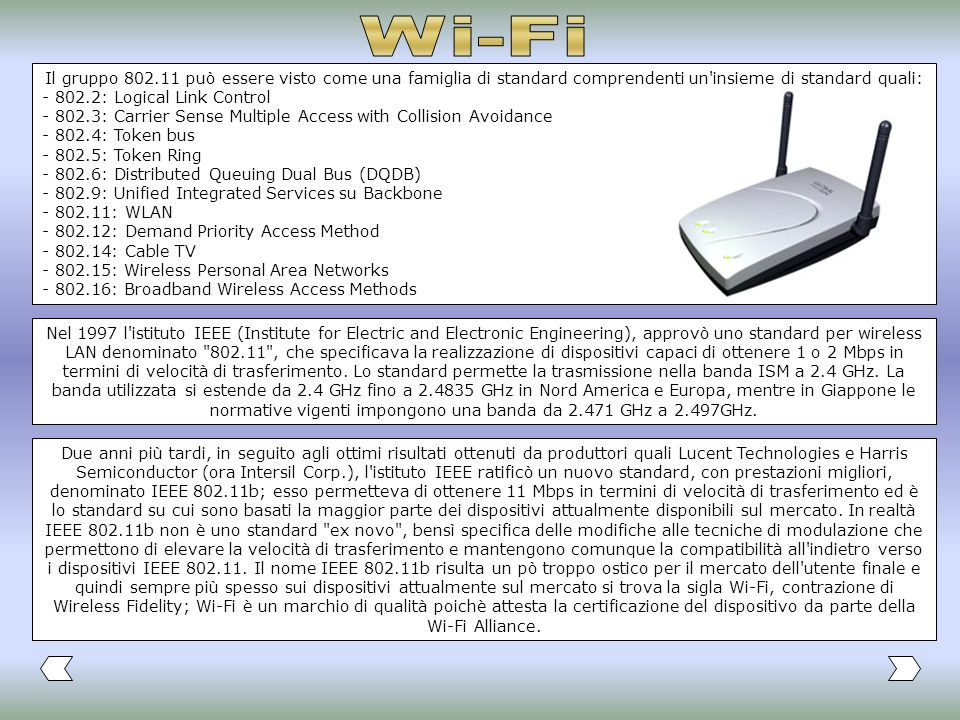 Nel 1997 l'istituto IEEE (Institute for Electric and Electronic Engineering), approvò uno standard per wireless LAN denominato