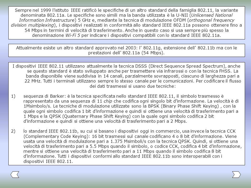 I dispositivi IEEE 802.11 utilizzano attualmente la tecnica DSSS (Direct Sequence Spread Spectrum), anche se questo standard è stato sviluppato anche